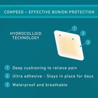 Compeed Bunion